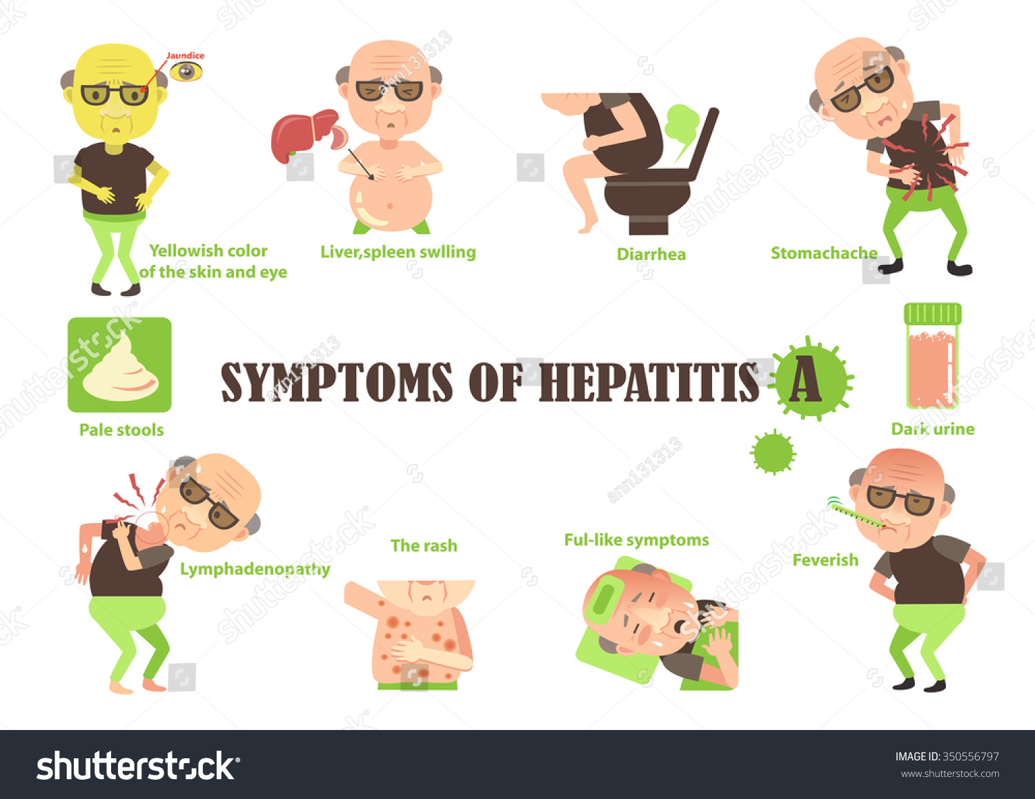 What Type Of Hepatitis Do You Get From Food