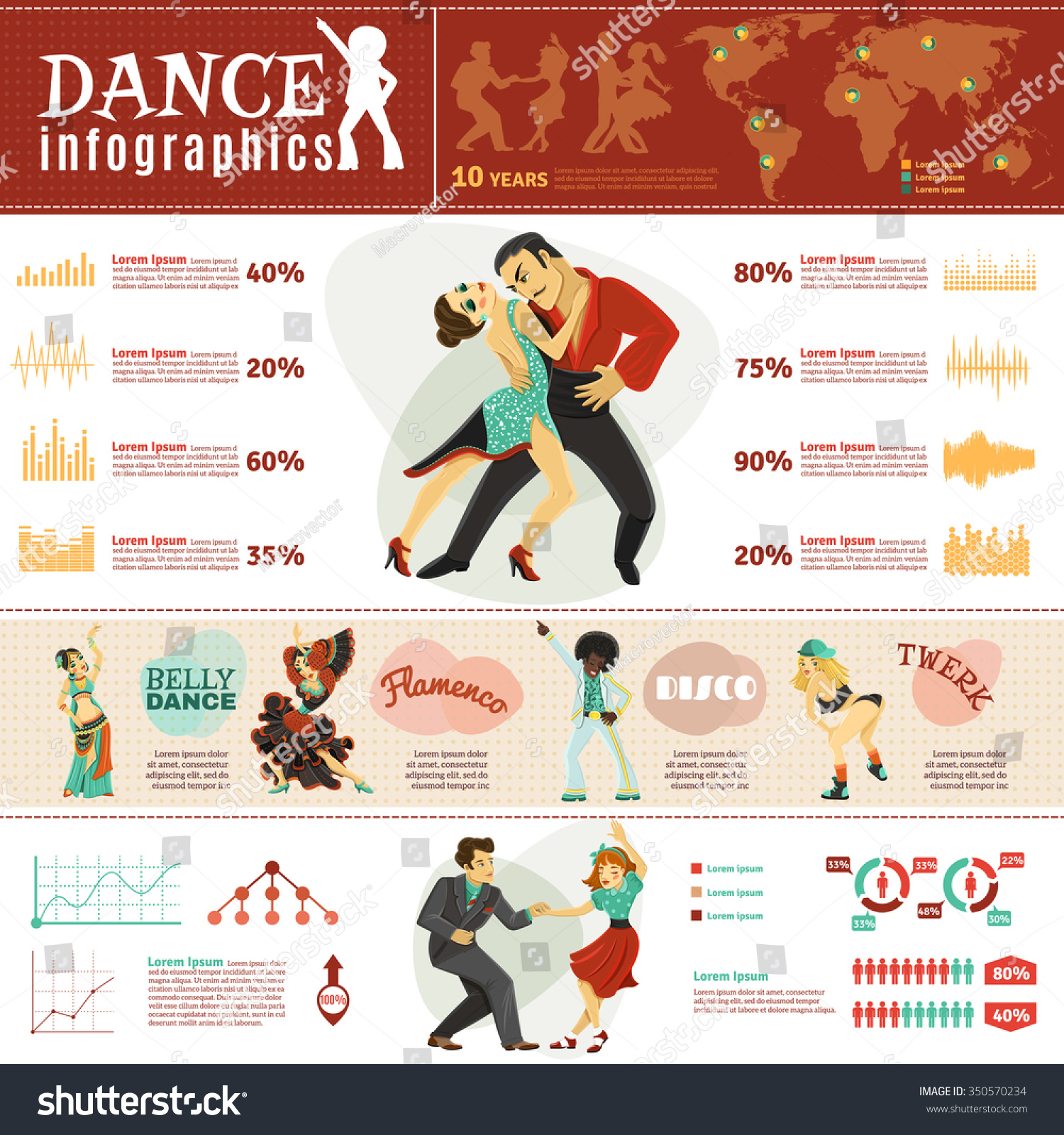 the most popular dance genres essay I will avoid terms from other genres of dance as well and the same thing  clarity  of line: the word 'line' is most commonly used among ballet dancers  grounded : it is said of a dancer that has a good sense of gravity, ie efficient use of her/his  body's weight  e-book summary contempo modern ballet.