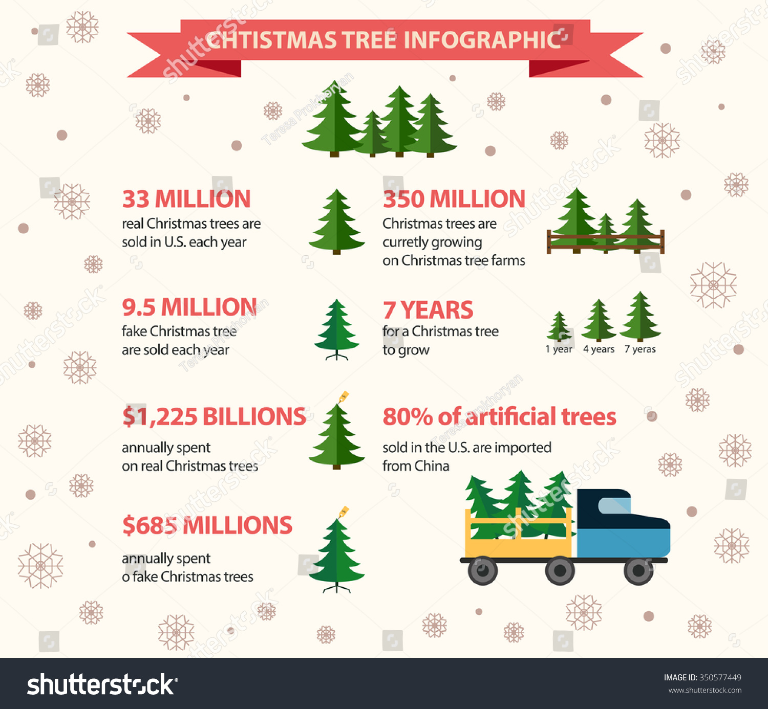 Christmas Tree Infographic Made Vector Stock Vector (Royalty Free ...