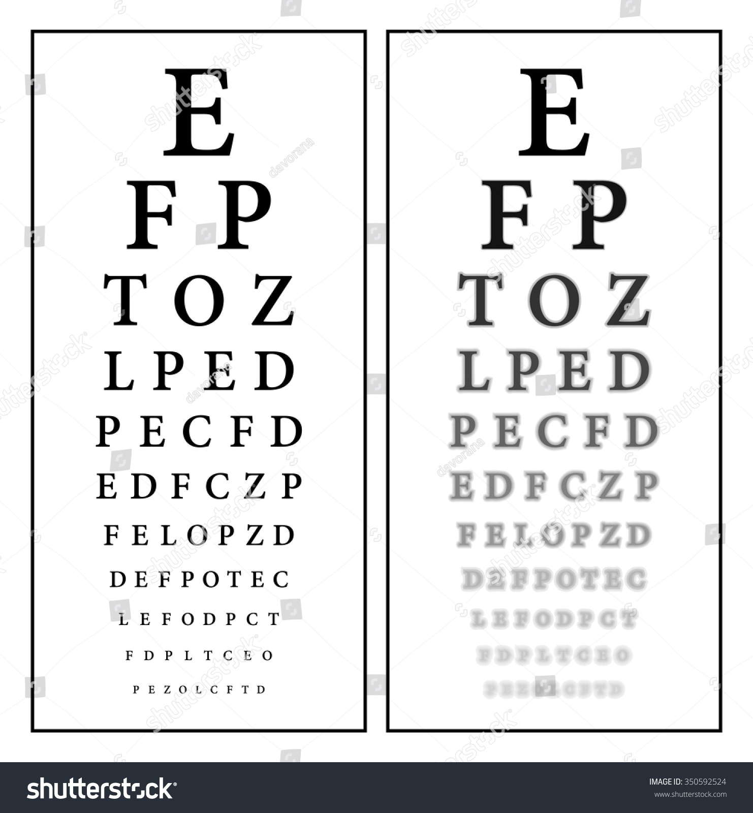 Sharp unsharp snellen eye chart vision stock vector 350592524 sharp and unsharp snellen eye chart vision test exam with alphabet letters for measuring visual geenschuldenfo Choice Image