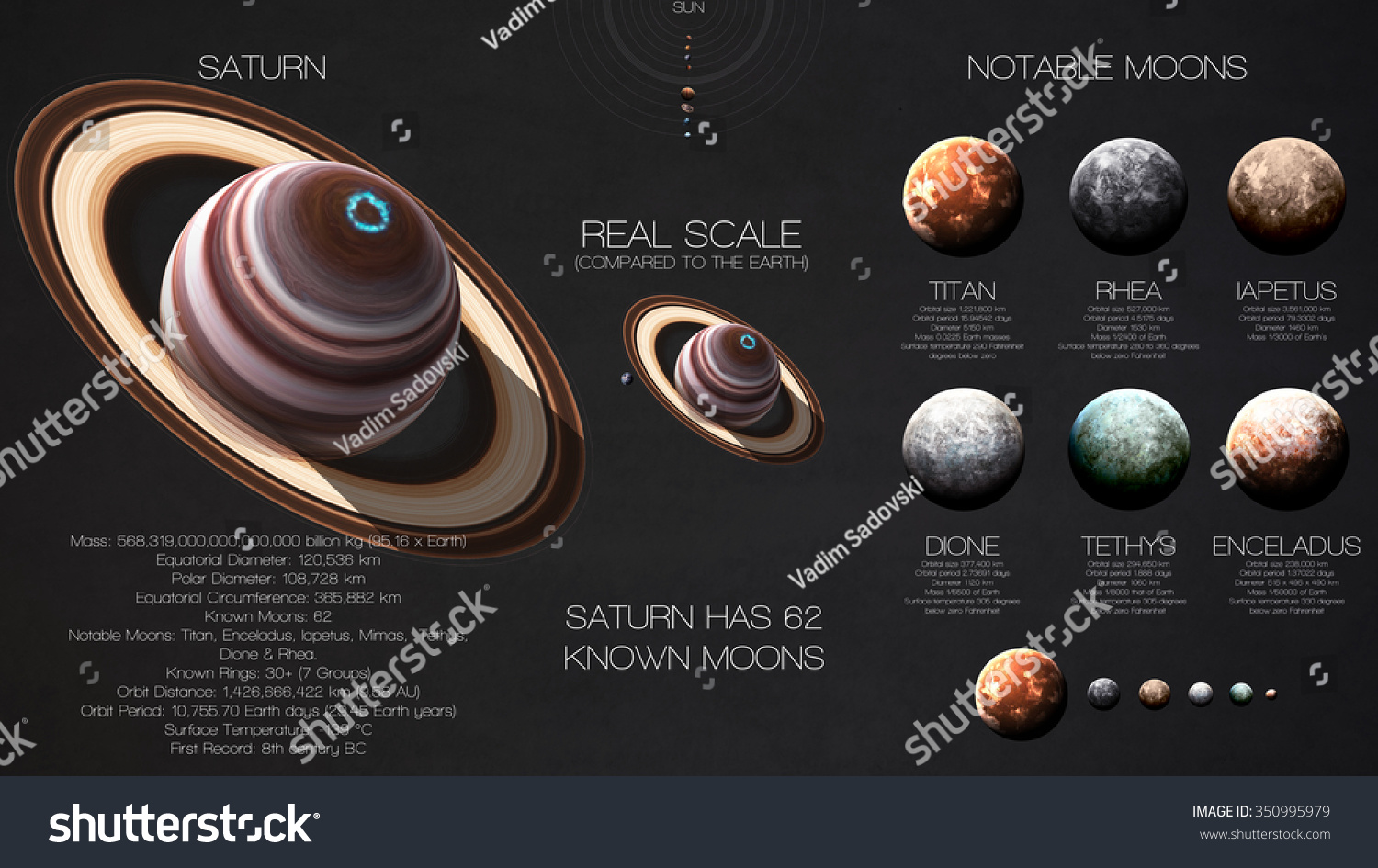 Saturn High Resolution Infographics About Solar Stock