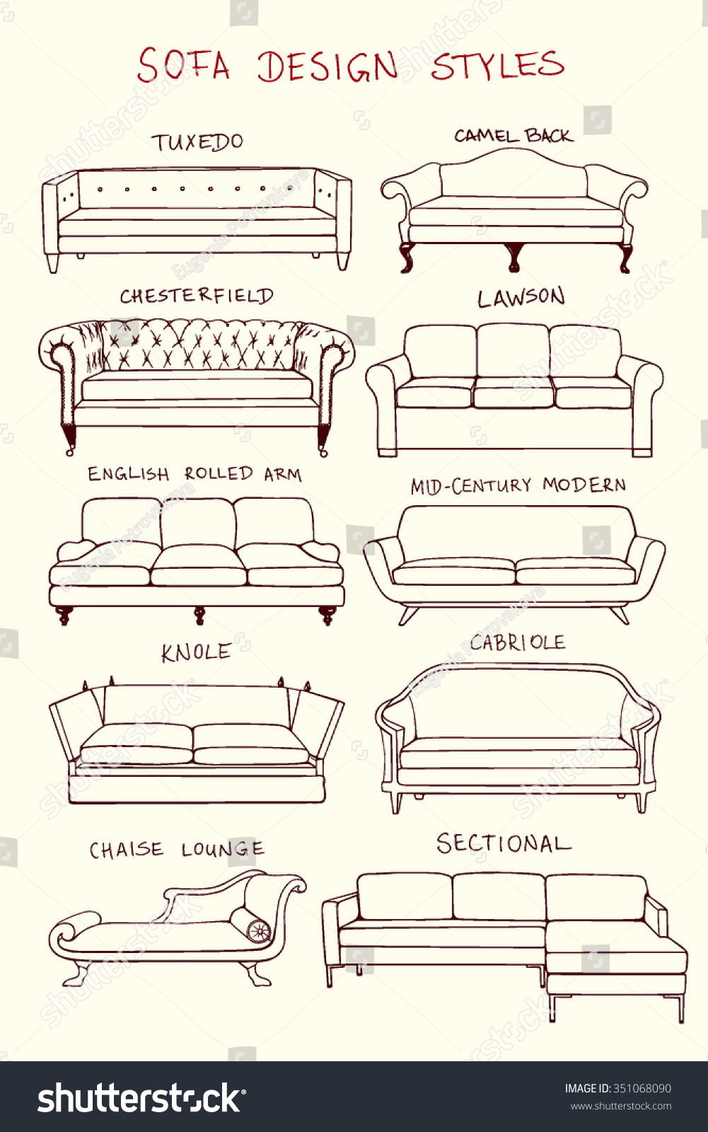 Vector Visual Guide Sofa Design Styles Stock Vector - Sofa design styles
