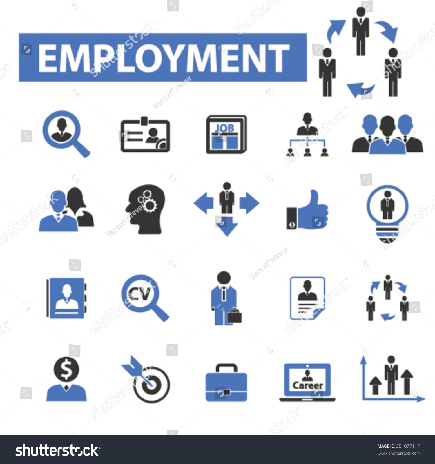 Business requirements for hr system