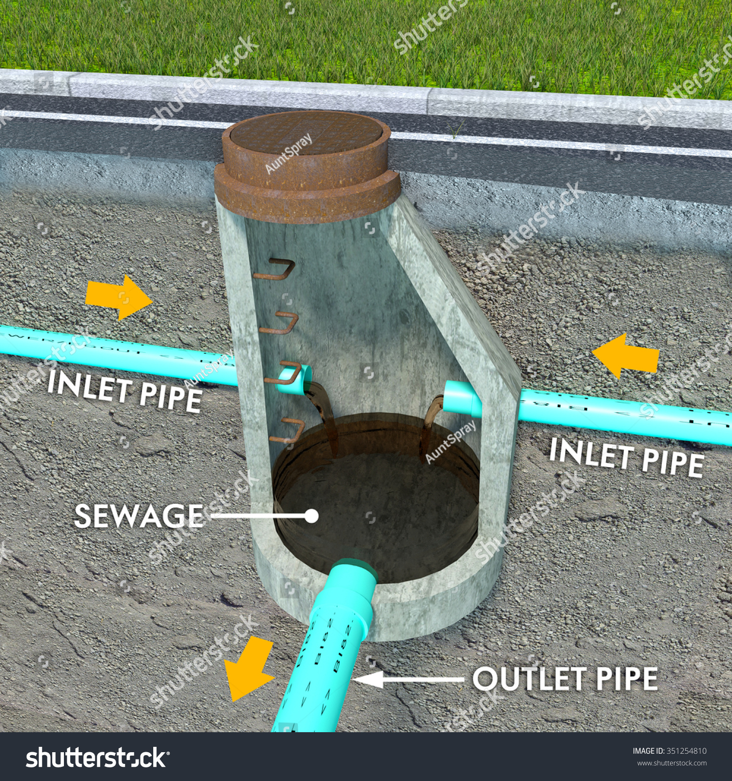 Schematic Sectionview Illustration Contemporary Sanitary