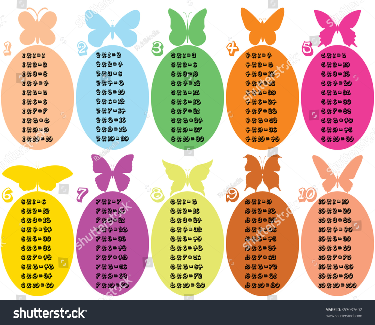 Worksheets Tables From 1 To 10 colorful multiplication table between 1 10 stock vector 353037602 to with different and butterflies as educational material