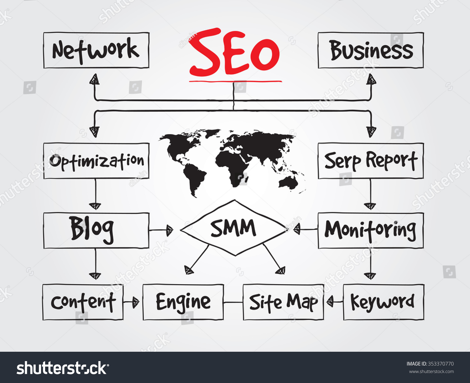 Seo Process Flow Chart Presentations Reports Stock Illustration Engine Diagram For And Business Concept