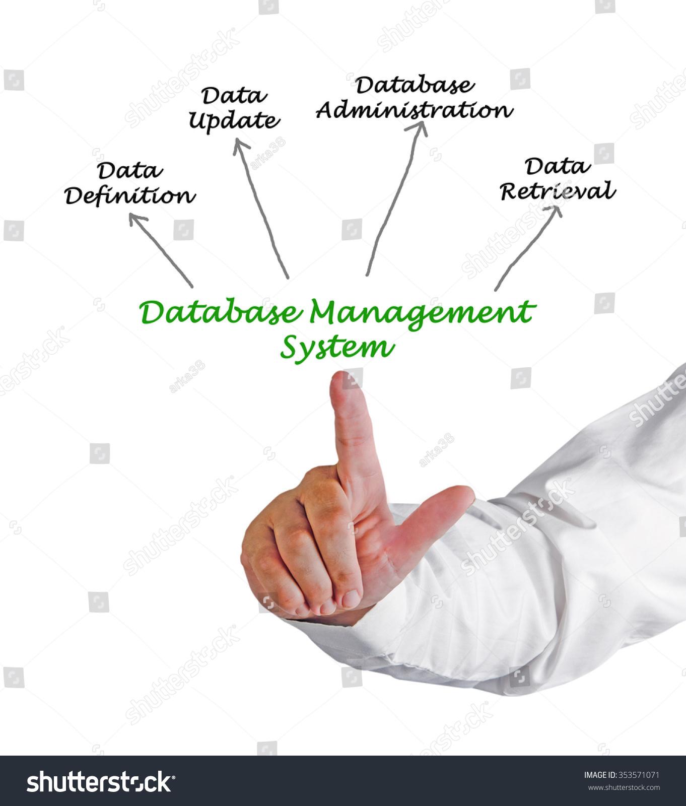 Diagram database management system stock photo 353571071 shutterstock diagram of database management system ccuart Choice Image