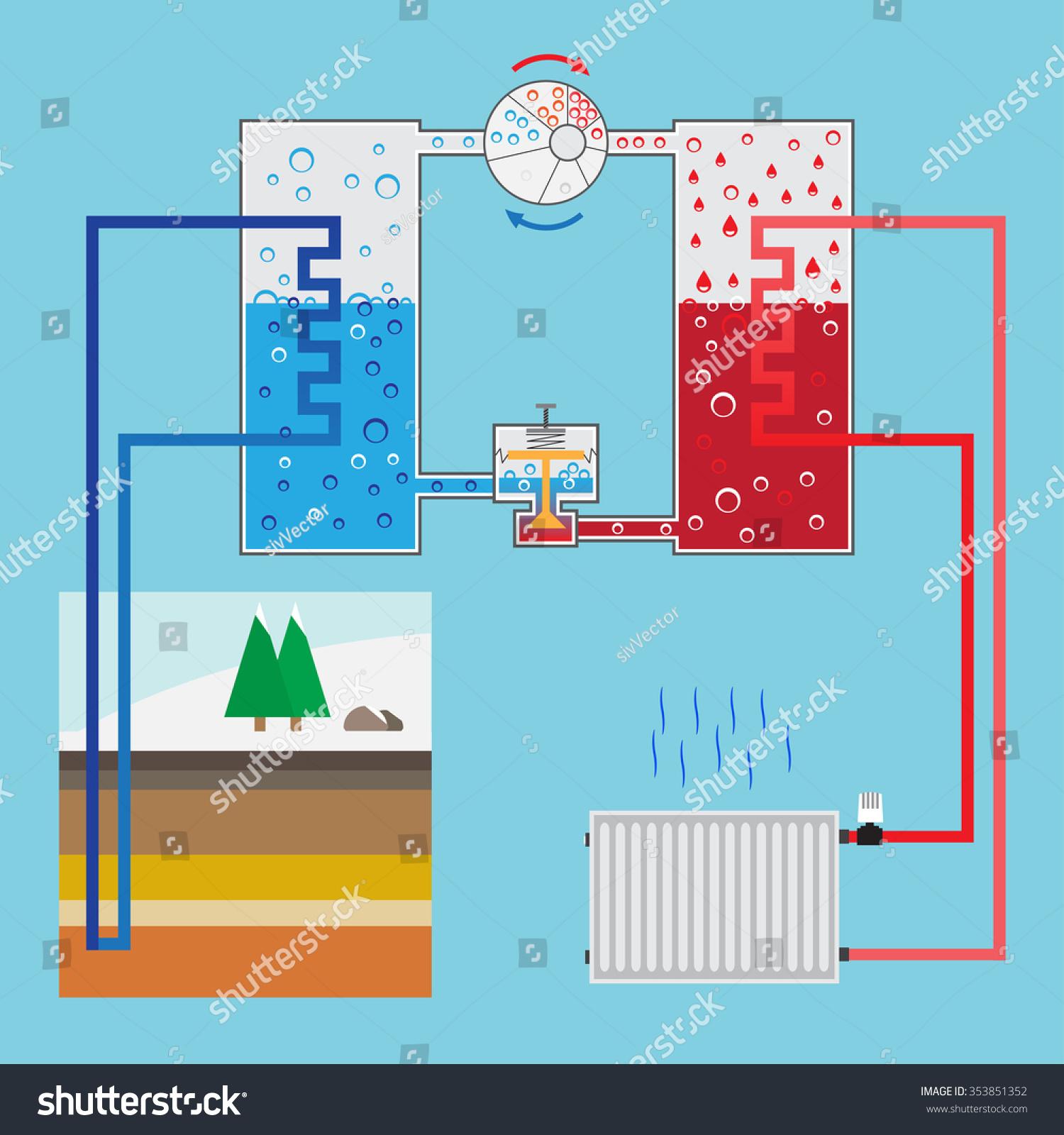 Energysaving Heating Pump System Scheme Heating Stock Vector ...