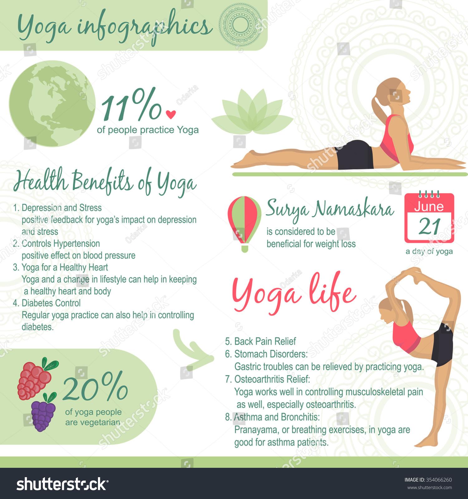 Yoga Infographic Yoga Icons Healthy Lifestyle Stock Vector ...