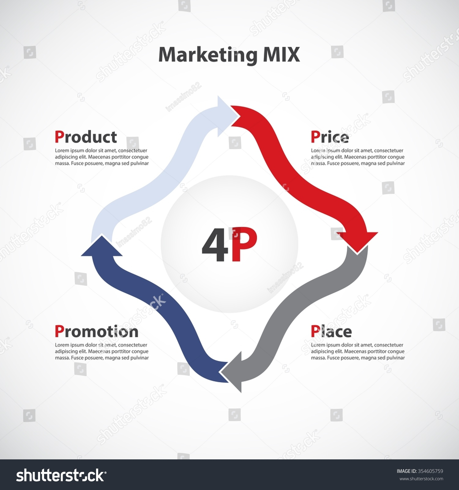 product promotion and promotion mix Promotion is the process of marketing communication between the company that sells the product and the potential customer, with the purpose of influencing the attitudes and behavior there are specific promotional tool that are supporting chosen promotional goal.