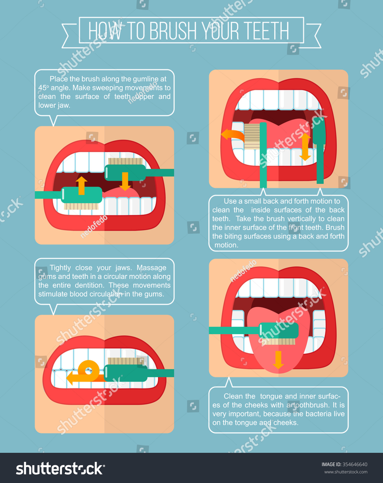 How Brush Your Teeth Vector Infographic Stock Vector 354646640 ...