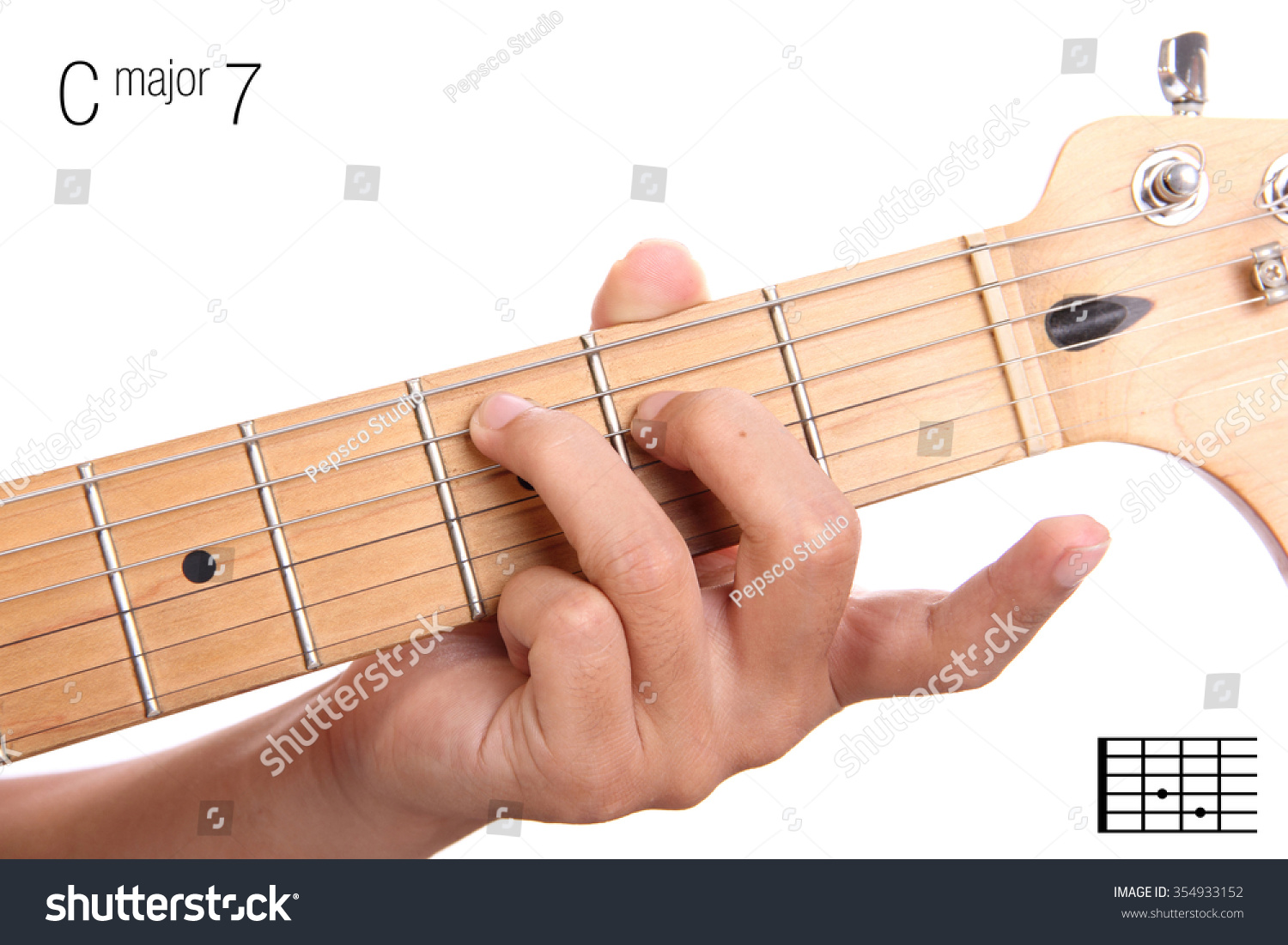 C Maj 7 Major Seventh Keys Guitar Tutorial Stock Photo Edit Now
