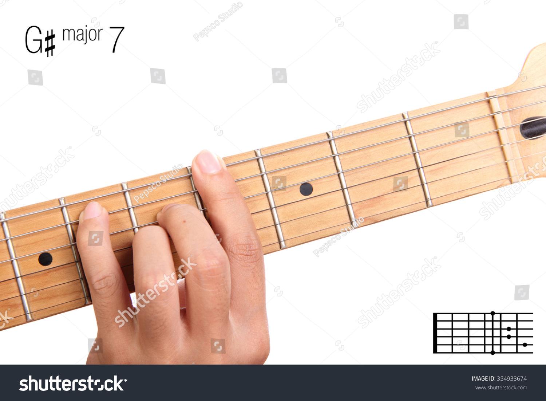 G Maj 7 Major Seventh Keys Guitar Tutorial Stock Photo Edit Now