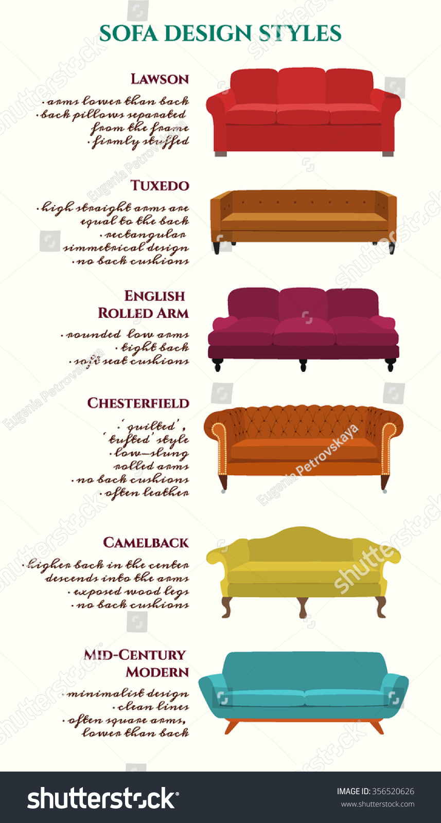 Vector Infographic Sofa Design Styles Visual Stock Vector - Types of sofa