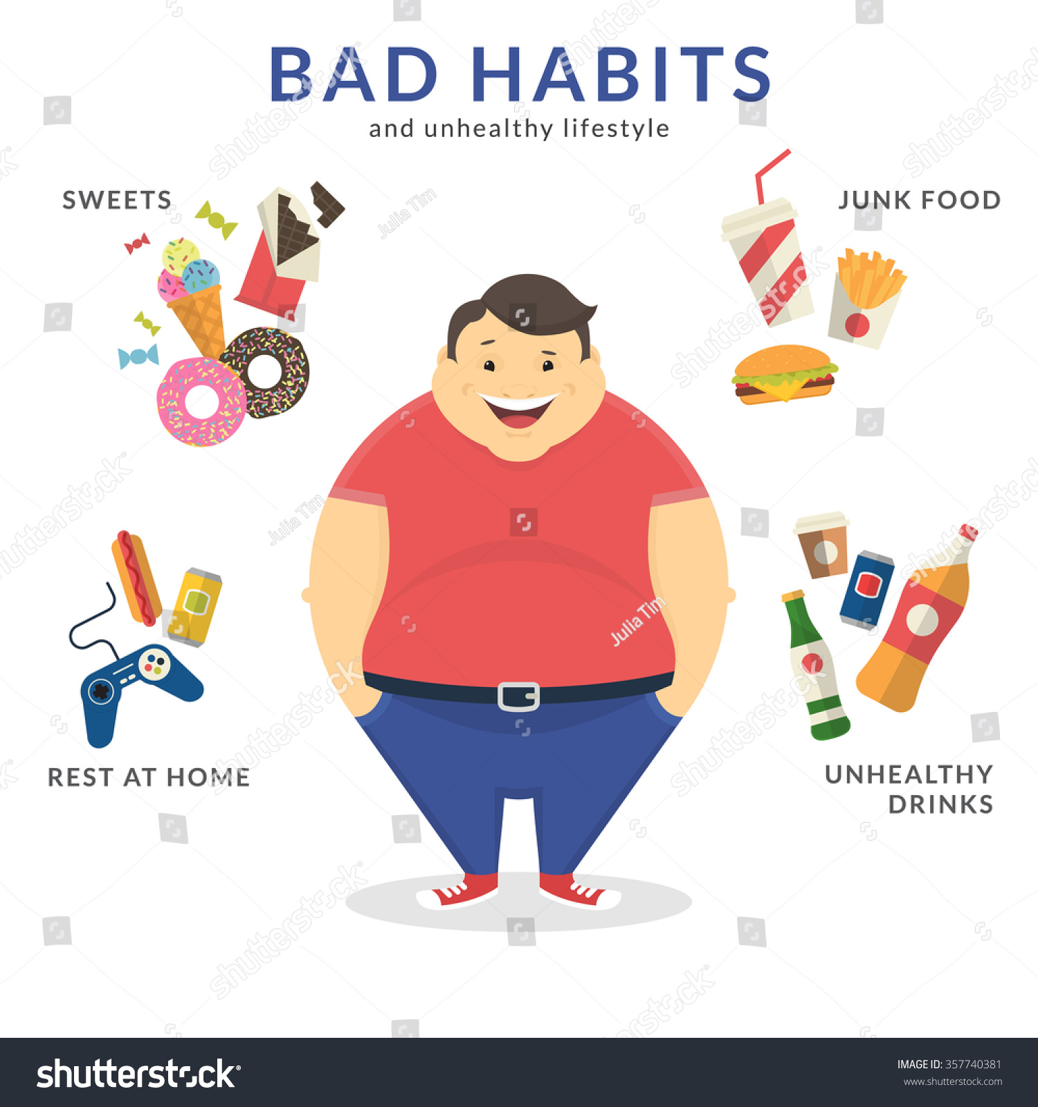 many malaysians are becoming overweight and unhealthy because of the modern lifestyle they lead why Why are we so unhealthy research shows that those from poorer backgrounds are more likely to lead unhealthy having an unhealthy lifestyle is not.
