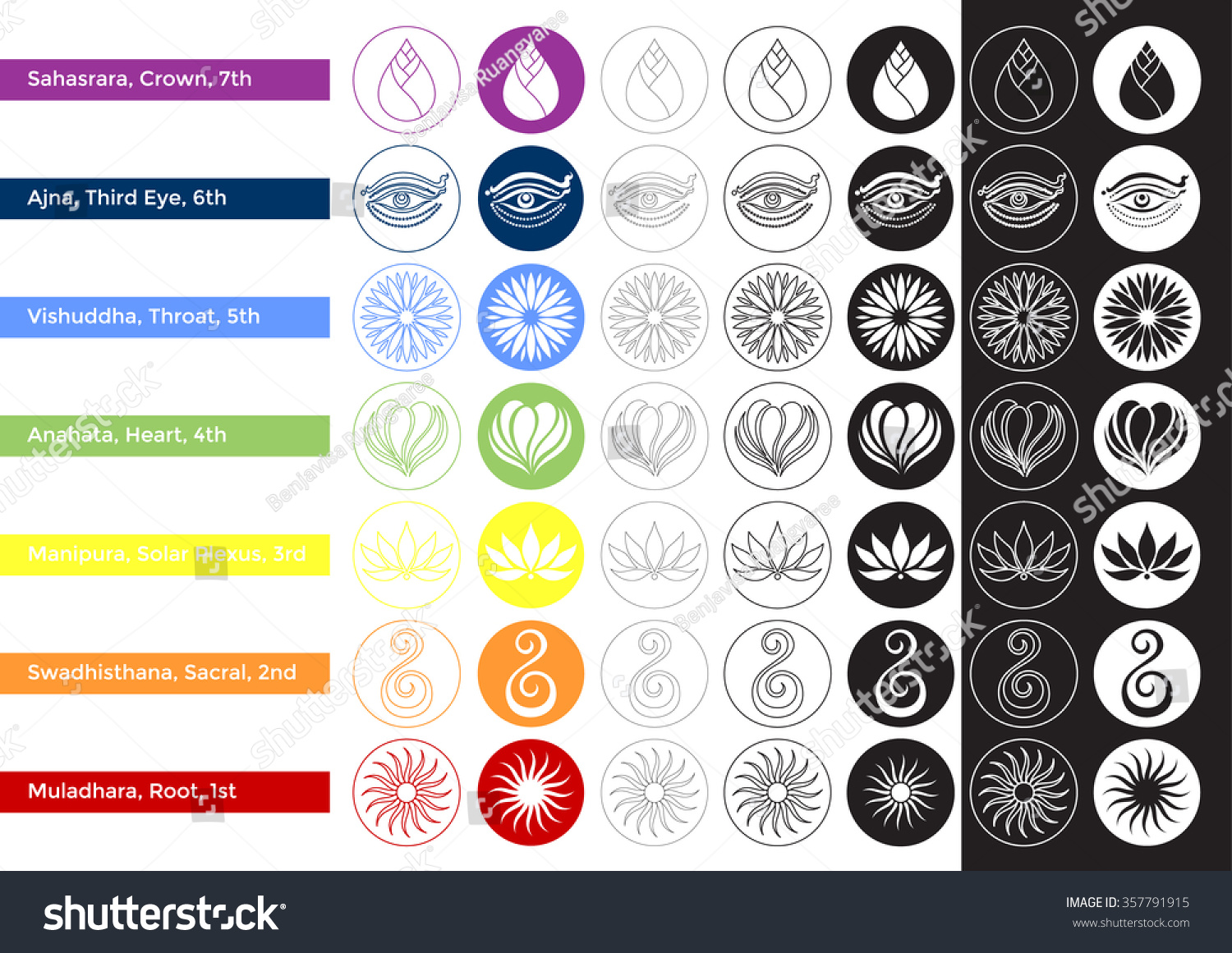 7 Chakra Colors Symbols amp Meanings  Numerology