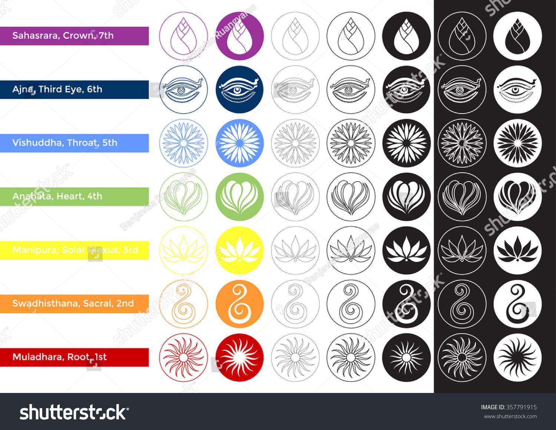 Chakra symbols 1428537 scarsezefo chakra definition of chakra in english by oxford buycottarizona Image collections