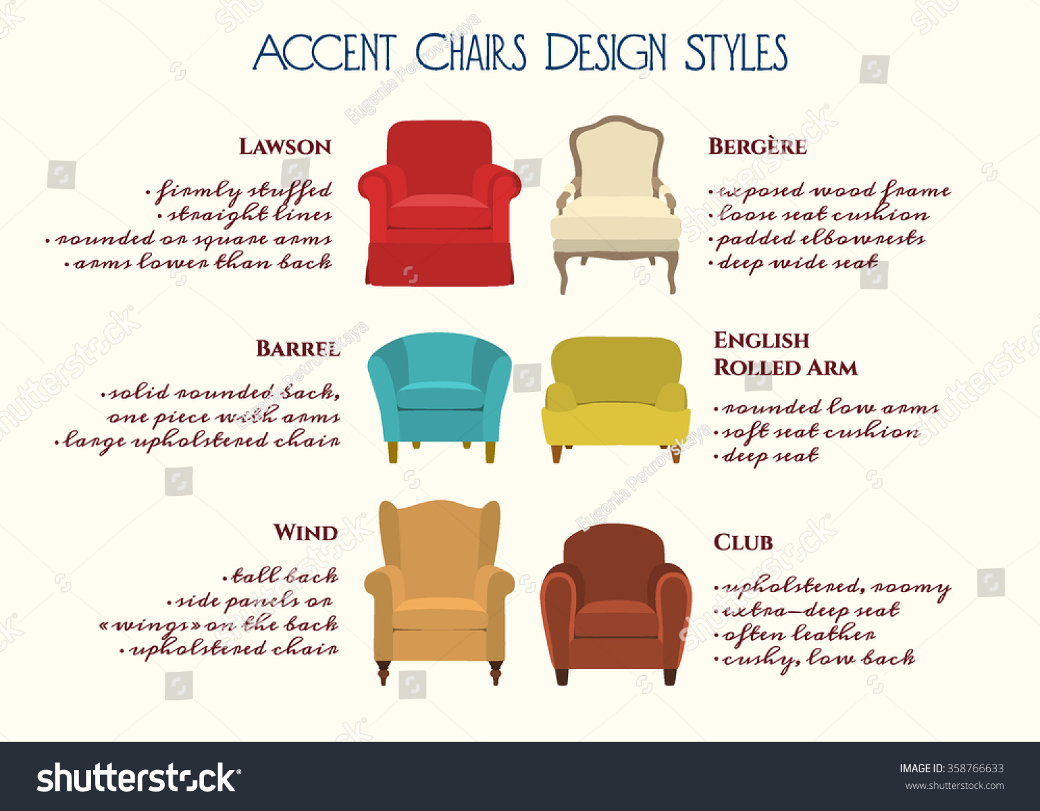 Vector infographic accent chairs design styles stock for All types of chairs