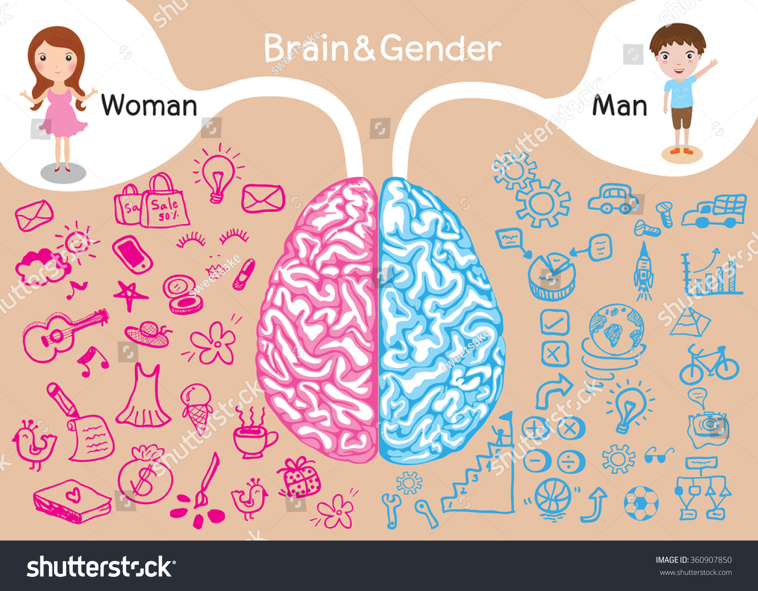 the differences in emotional expression between genders There are gender differences in emotional expression, emotional understanding, inhibitory control and classroom behaviour, with girls showing higher levels of.