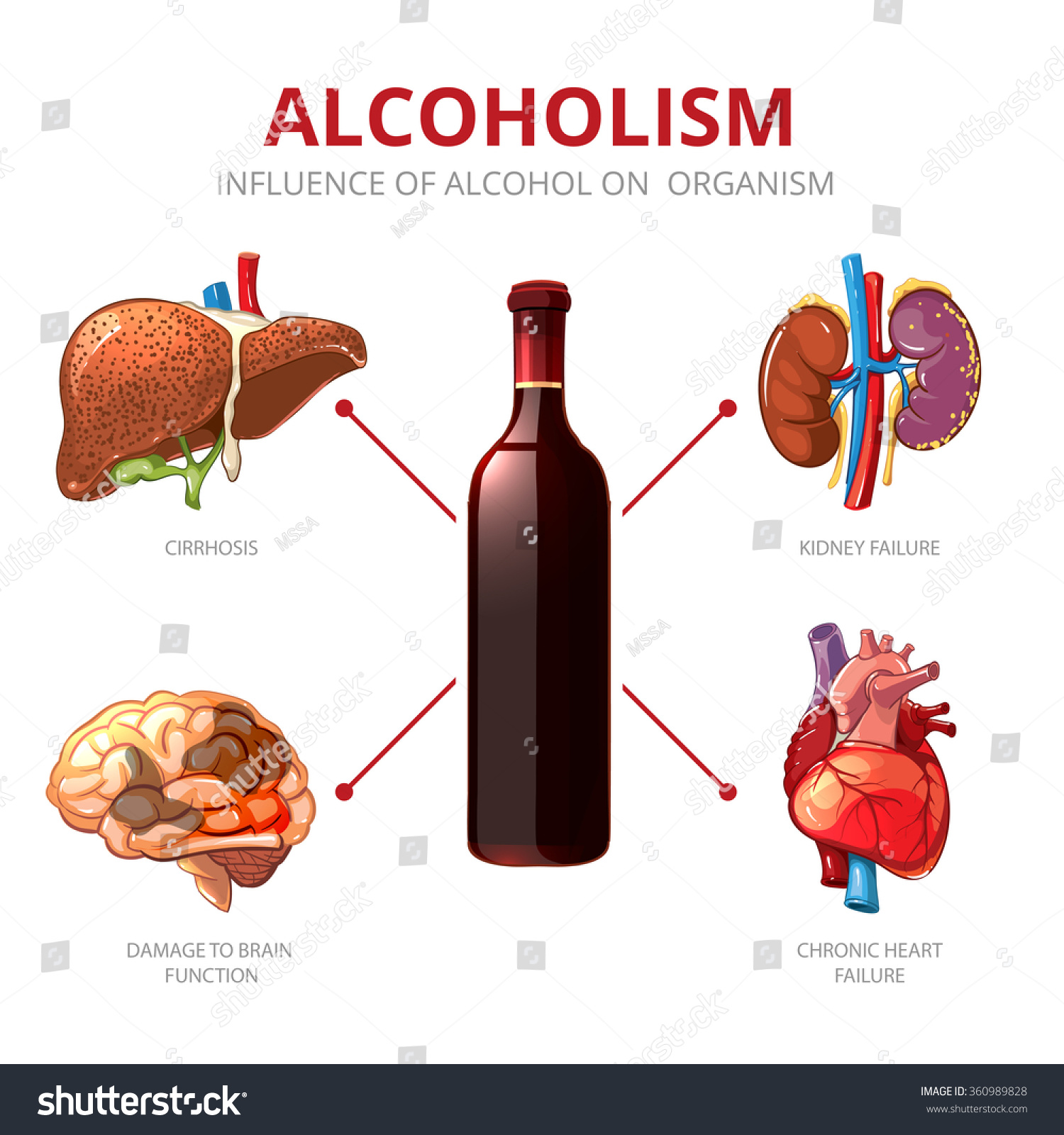 The Disease Concept Of Alcoholism Binge Drinking