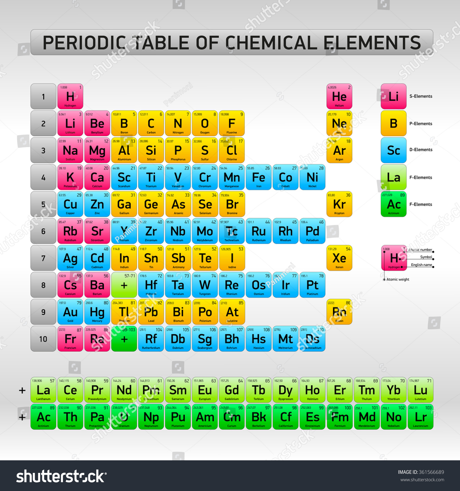 Periodic table chemical elements vector design stock vector periodic table of chemical elements vector design gamestrikefo Images