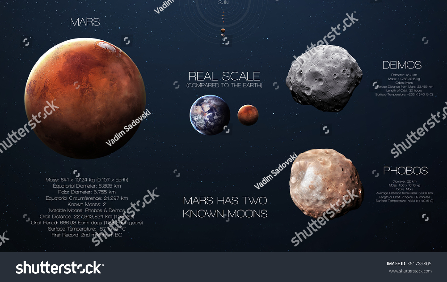 image shutterstock com/z/stock-photo-mars-high-res