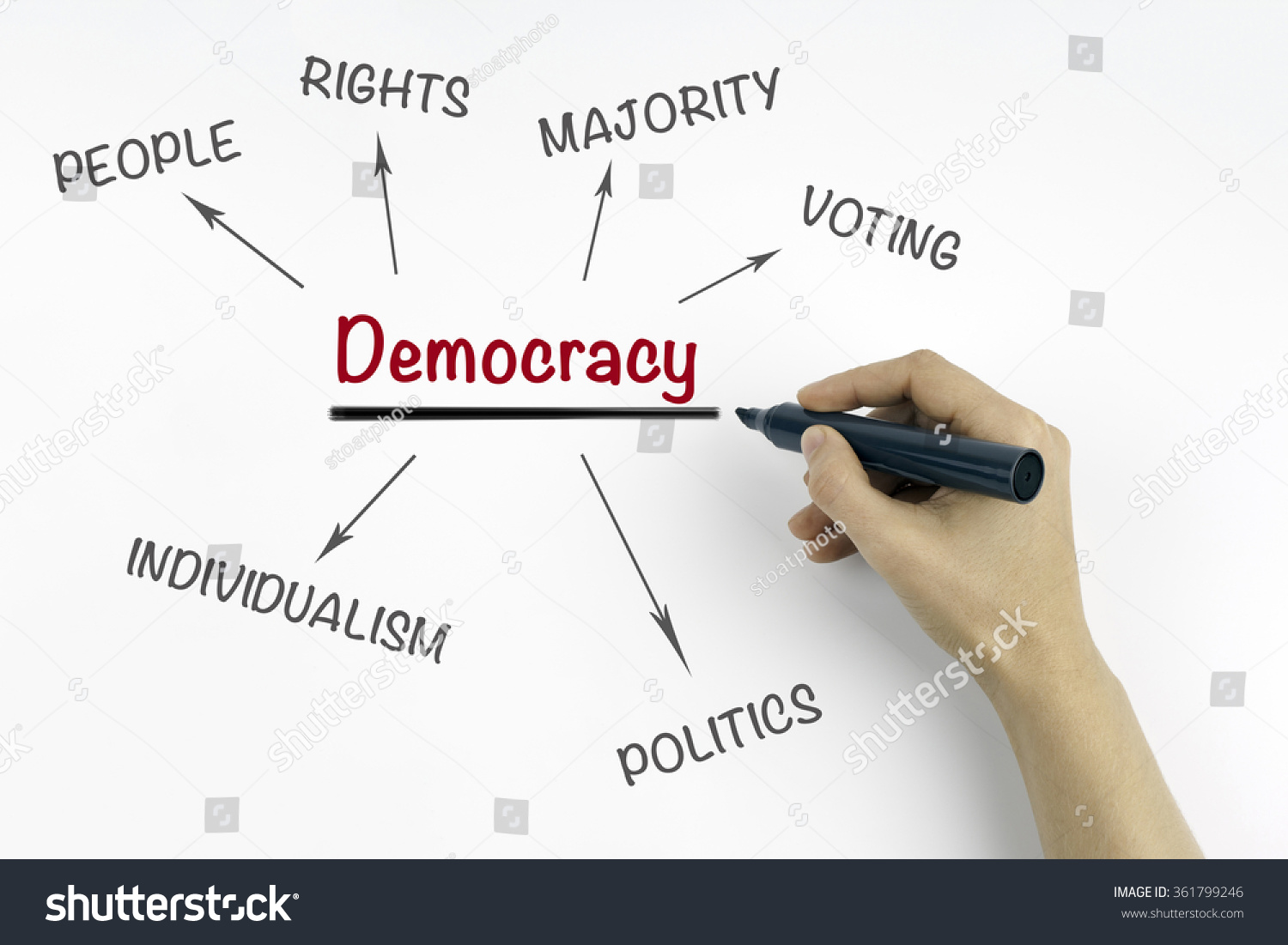 concept about democracy essay