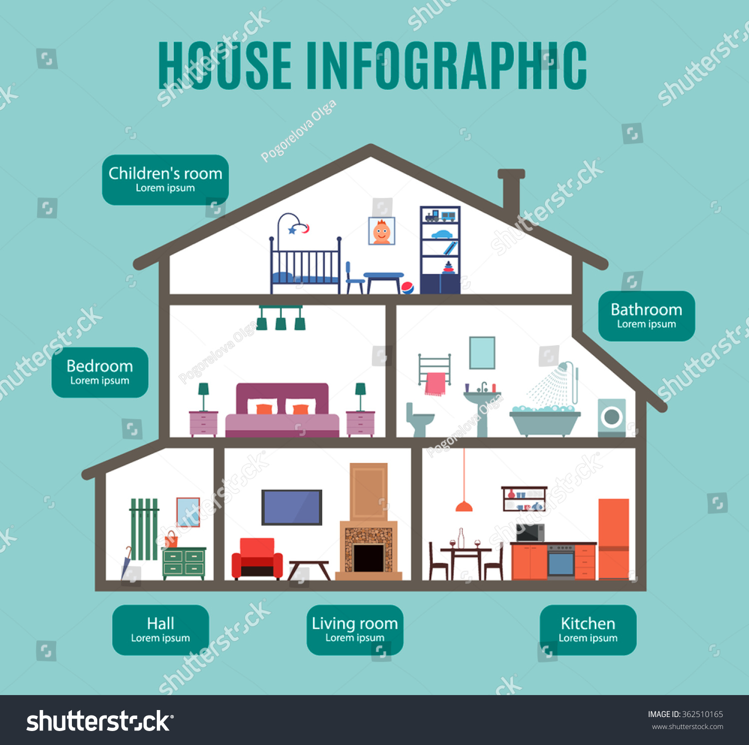 House Infographics Template Consisting Various Rooms Stock