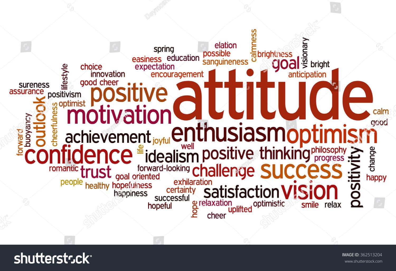 The word attitude
