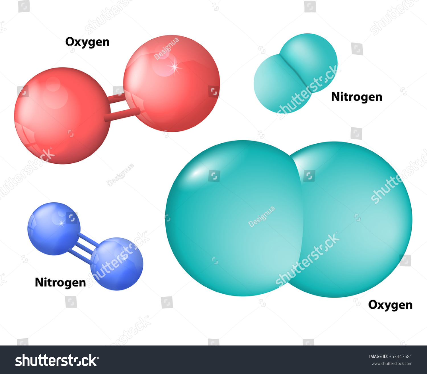 oxygen molecule diagram 23 wiring diagram images