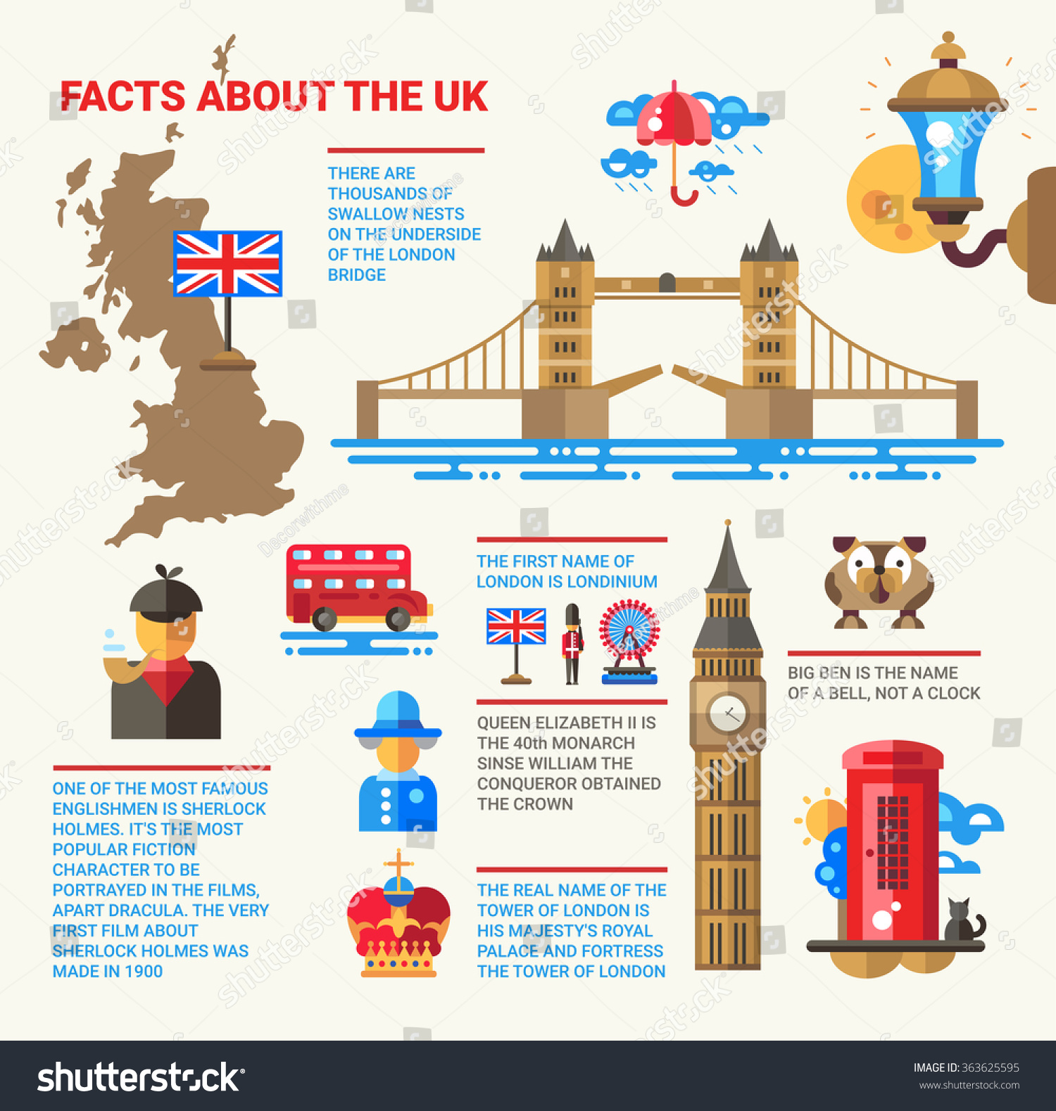 Poster design 1900 - Illustration Of Information Poster With Flat Design United Kingdom Icons And Infographics Elements Facts About
