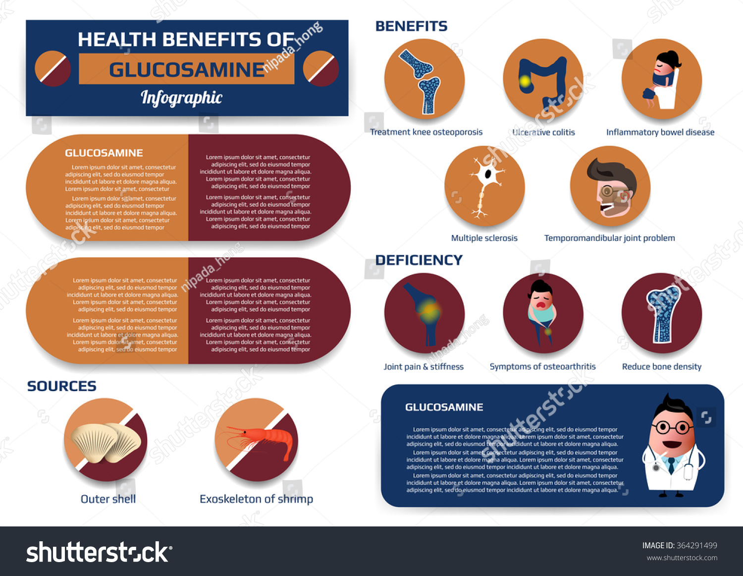 Health Benefits Glucosamine Infographic Including ...
