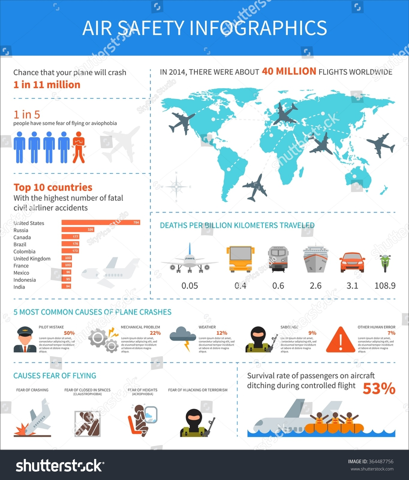 air safety infographic vector illustration template stock vector