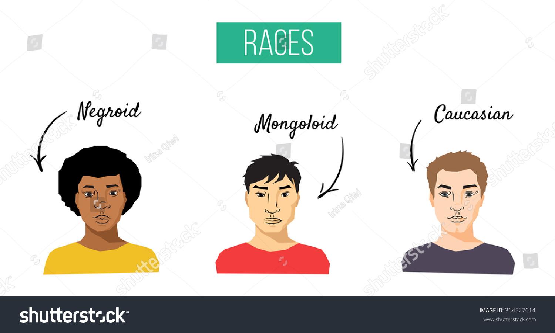 Human race men. Negroid, mongoloid, caucasian. Vector isolated avatars ...