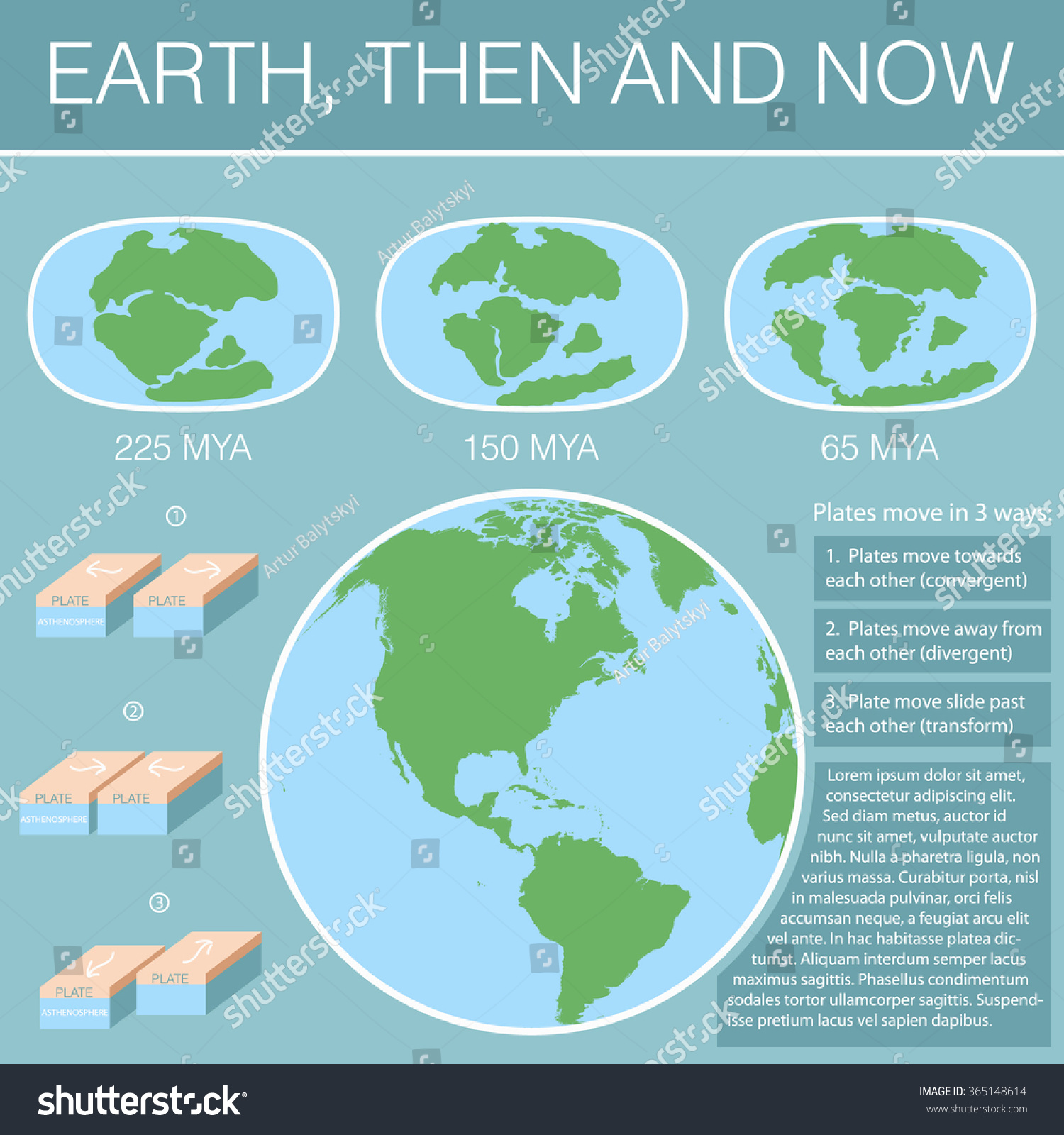 Earth now continental drift on planet vector de stock365148614 earth then and now continental drift on the planet earth pangaea laurasia gumiabroncs Choice Image