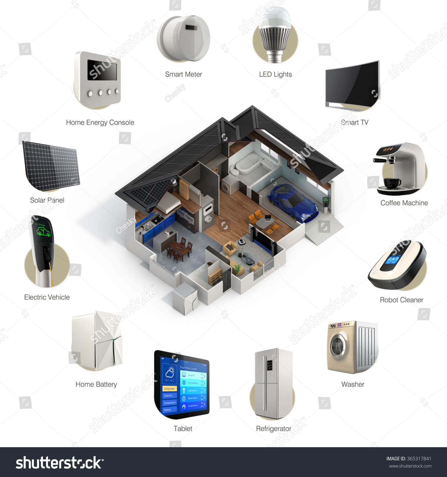 3 D Infographics Smart Home Automation Technology Stock Illustration ...