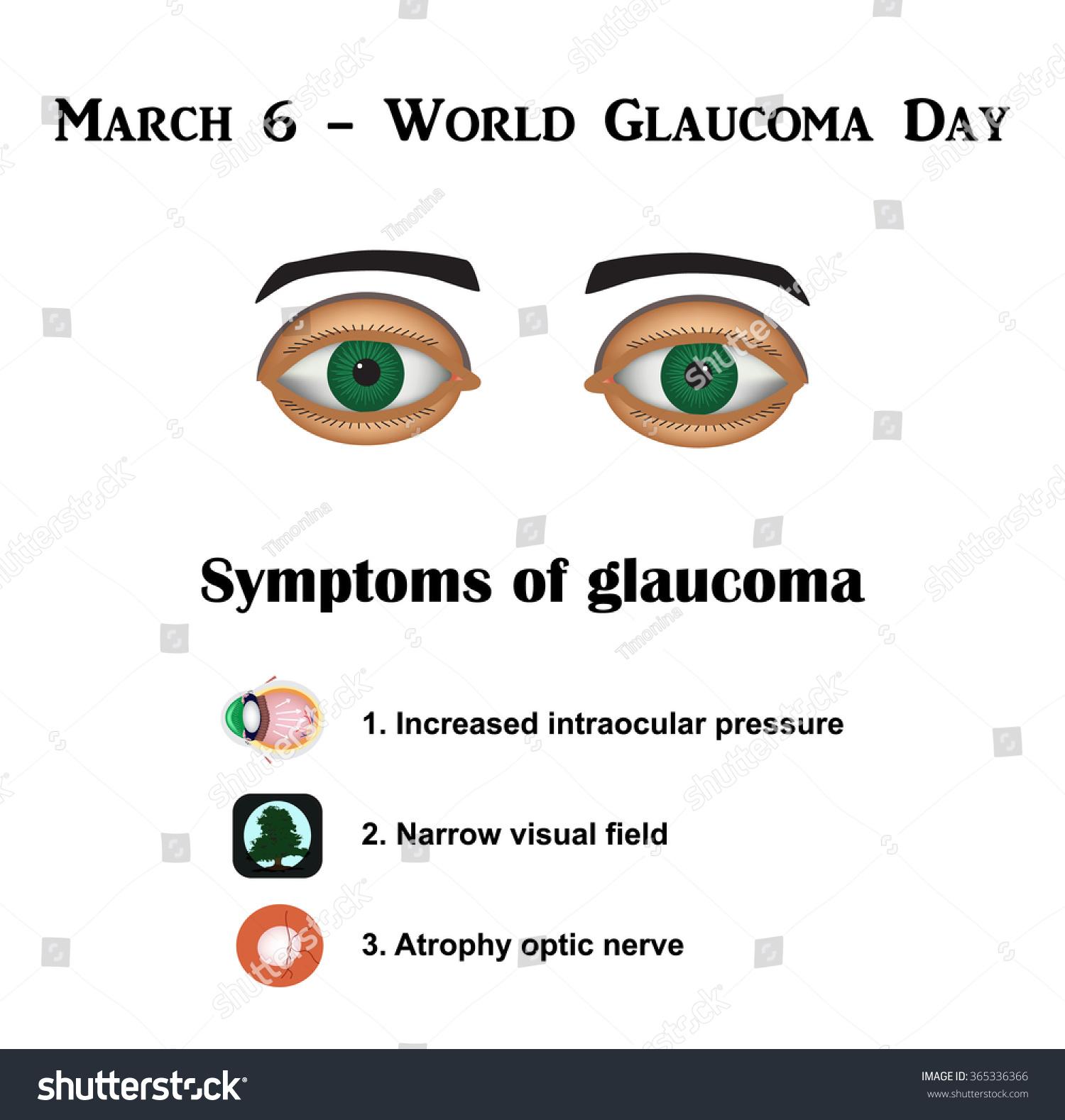 Glaucoma Symptoms Glaucoma Atrophy Optic Nerve Stock