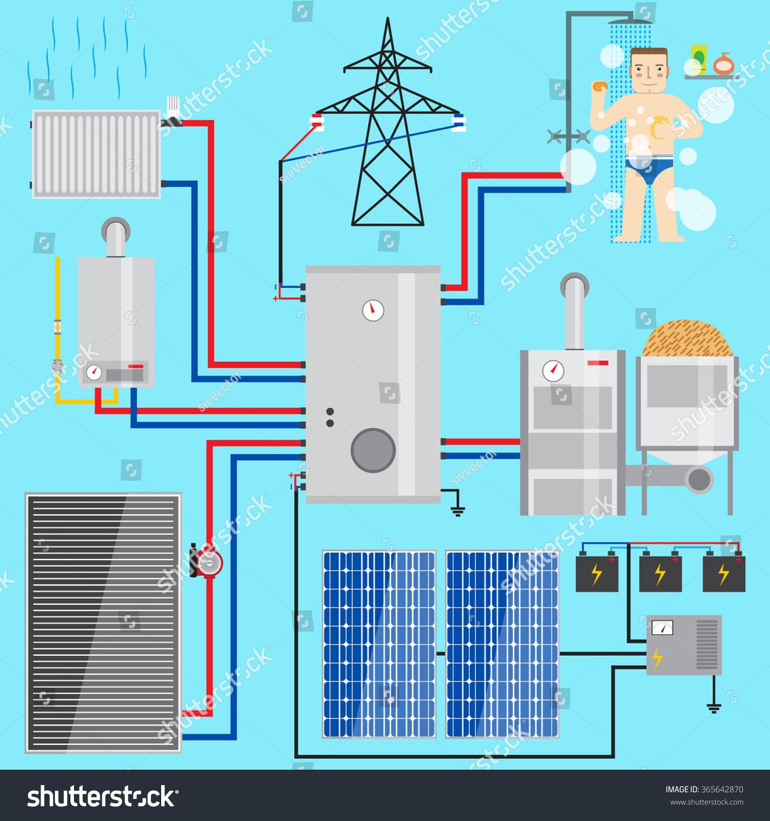 Energysaving Heating System Set Set Includesheat Stock Illustration ...