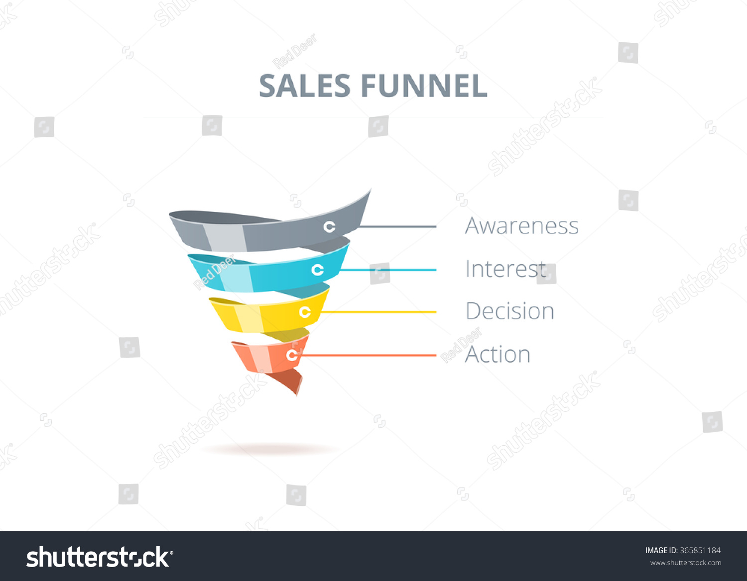 sales funnel 4 stages sales process stock vector royalty free