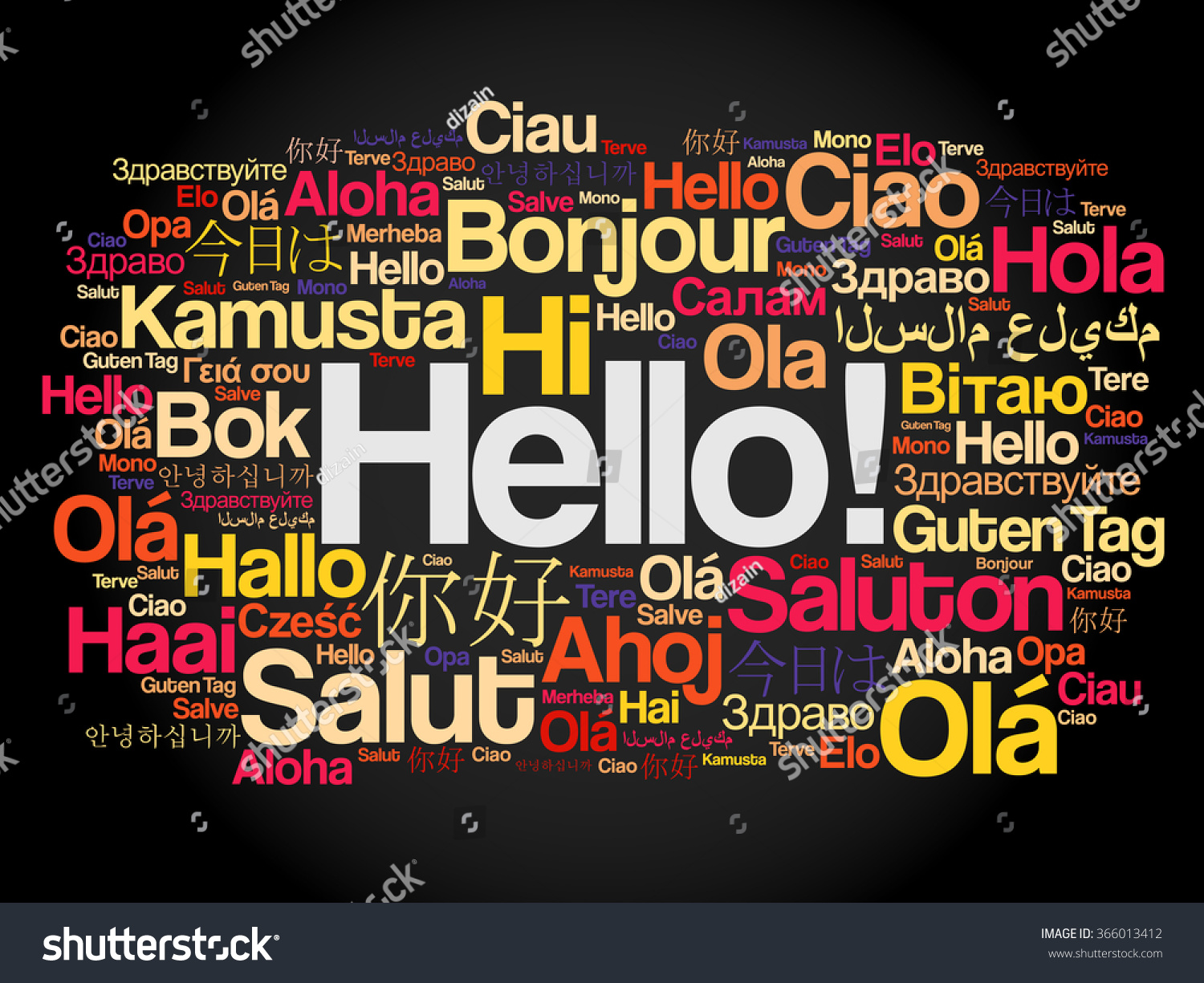how to say hola in different languages