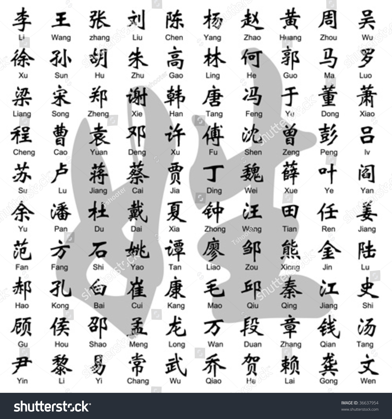 Ancient Chinese Surnames Related Keywords & Suggestions - Ancient
