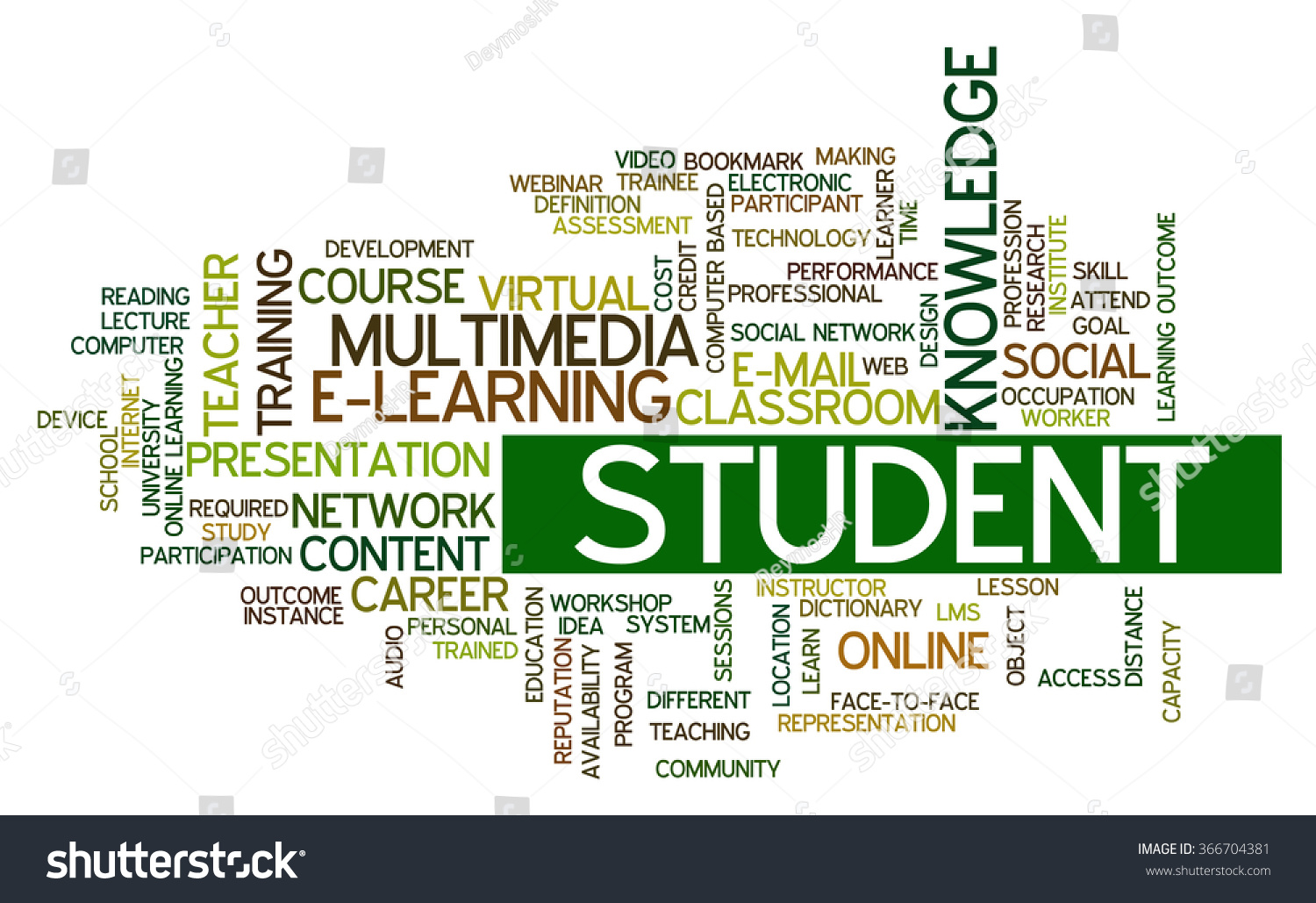 word cloud concept containing words related stock vector royalty
