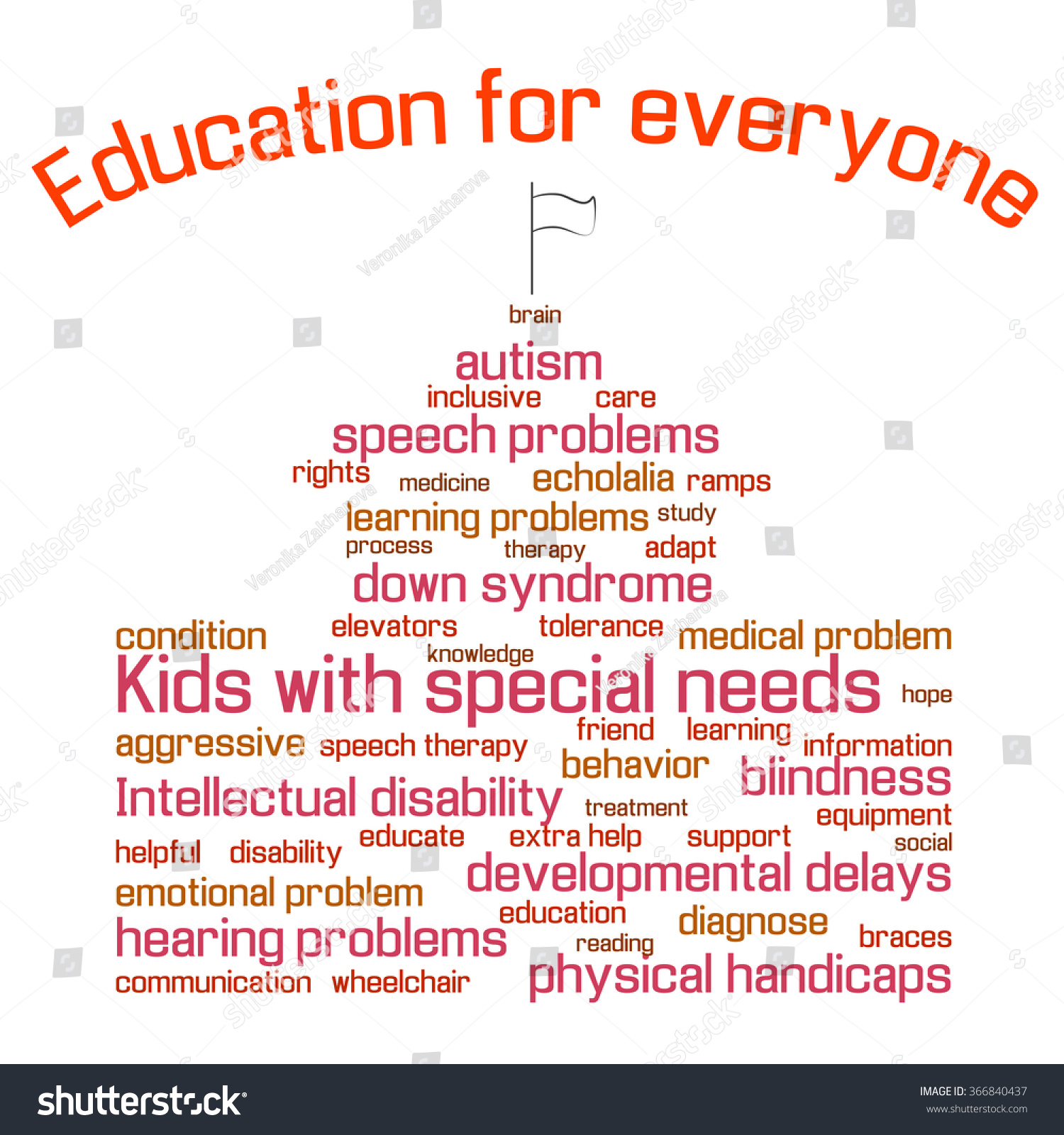 shaping special education Why is special education important if you're on our site researching phd programs in special education, you know what special education is and why it's so important.