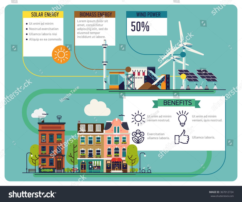 How to Make the Zero-Emission Revolution Happen  |Zero Emission Energy