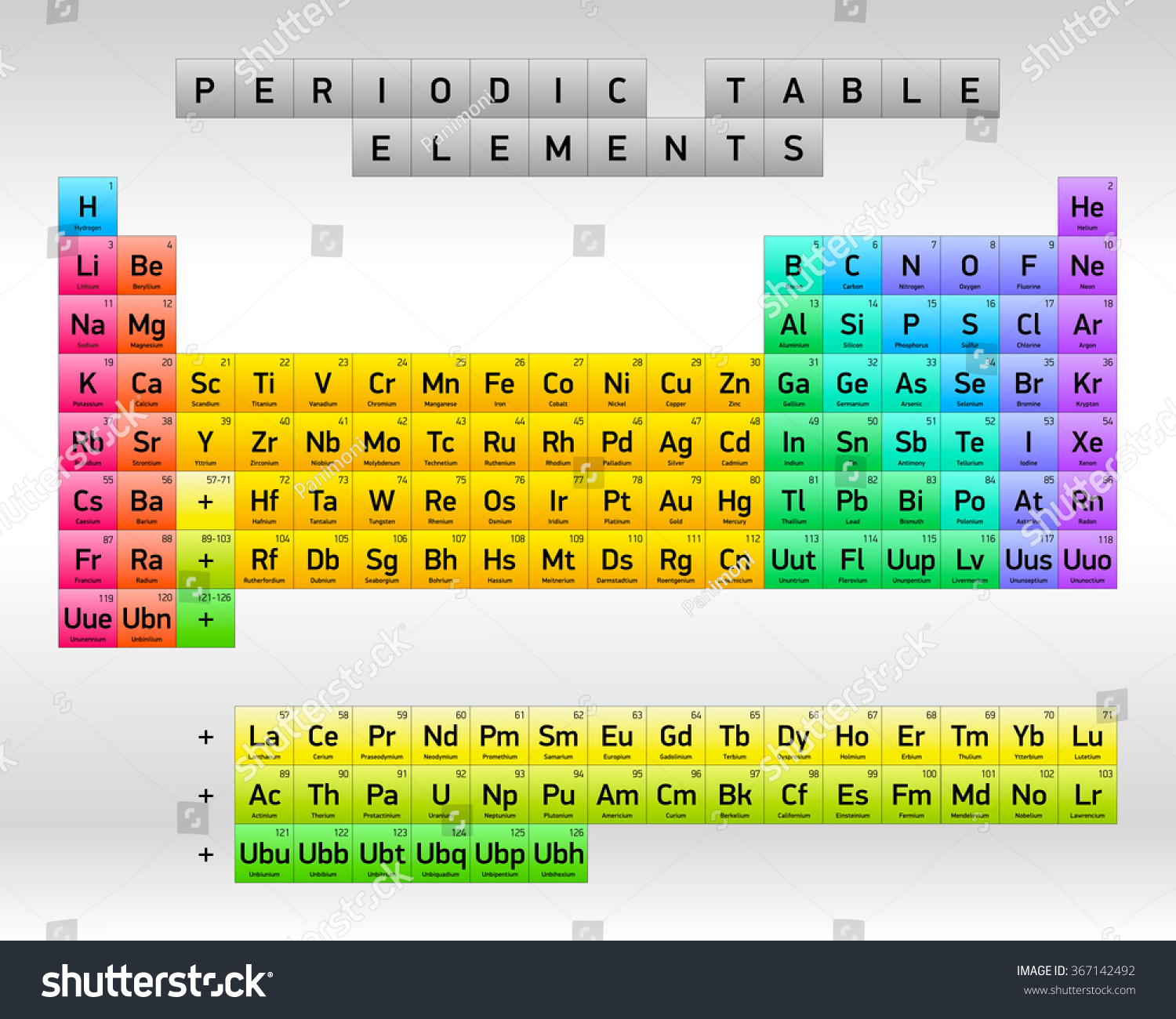 Periodic table yb choice image periodic table images unp periodic table gallery periodic table images periodic table elements vector design minimal stock vector periodic gamestrikefo Image collections