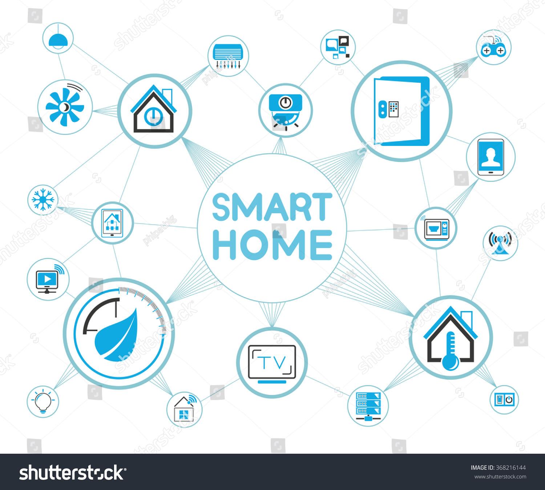 Smart Home System smart home system smart home stock vector hd royalty free