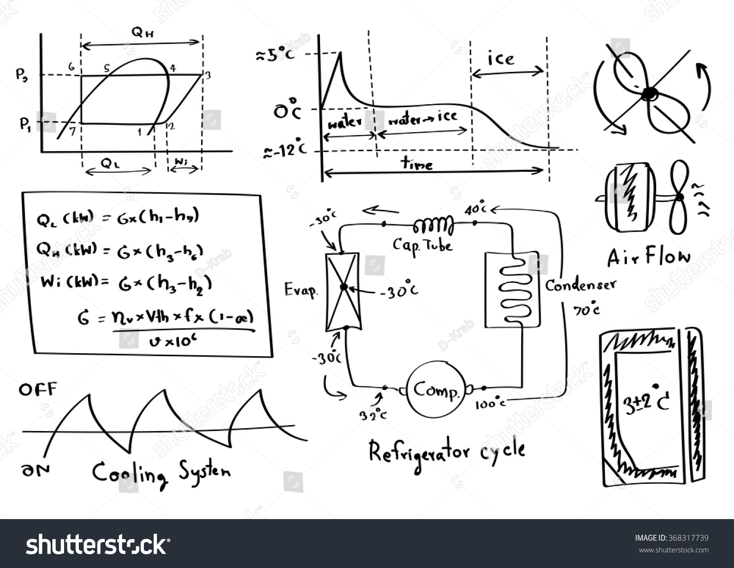 Refrigeration cycle mollier diagram refrigeration theory stock refrigeration cycle mollier diagram and refrigeration theory by doodle writing vector illustration pooptronica Image collections