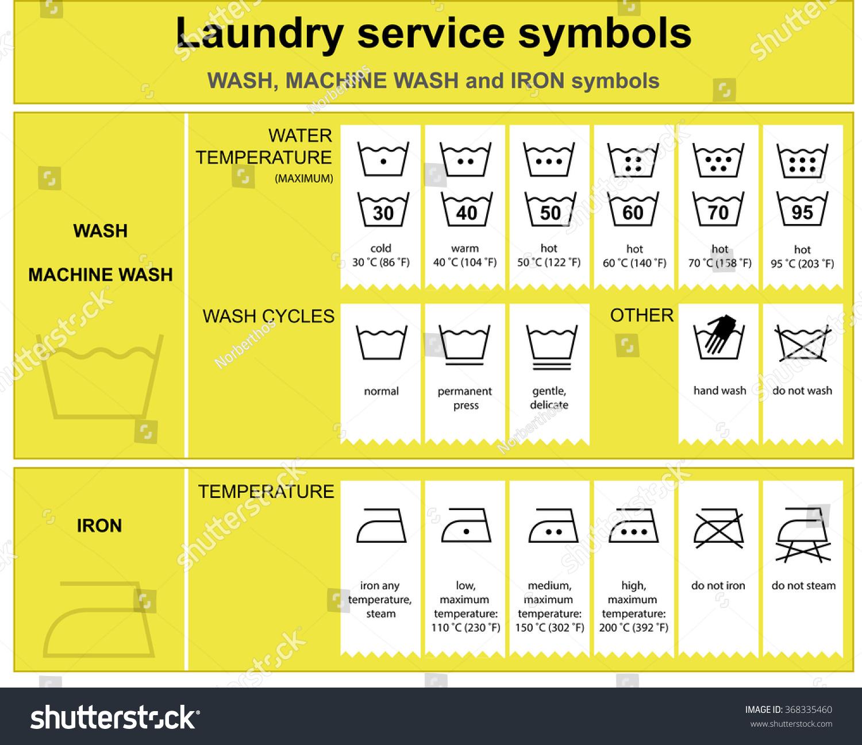Guide Laundry Symbols Laundry Service Symbols Stock Vector Royalty