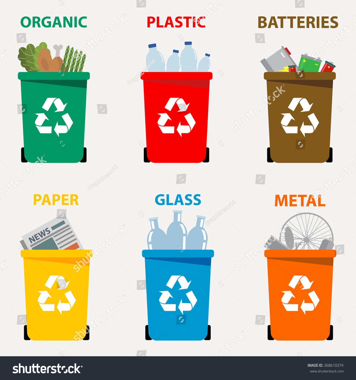 Different colored recycle waste bins vector illustration for Waste things uses