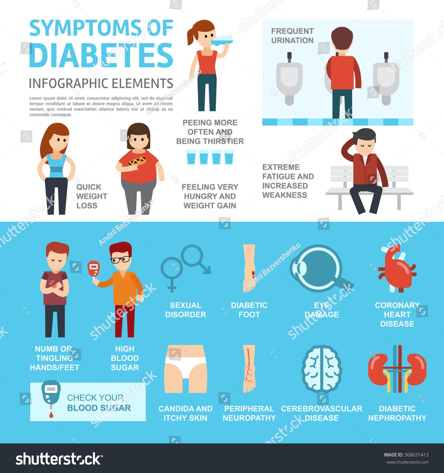 diabetes symptoms complications infographics elements vector stock, Human Body